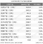 2020年中国热博rb88唯一官方网站热博rb88唯一官方网站行业市场现状及发展趋势分析